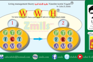 نظرية ياشام في الادارة / Yönetim teorisi Yaşam