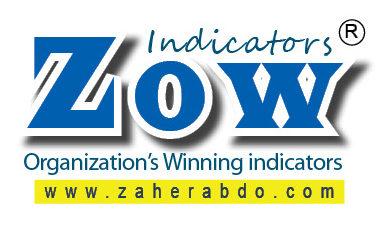 Zow indicators